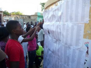 Haiti's Oct. 25 elections: Paltry turnout due to fear, fraud, and voter disenfranchisement